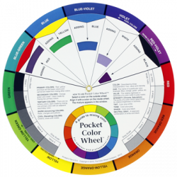 Colour Wheel - Paint Mixing Guide