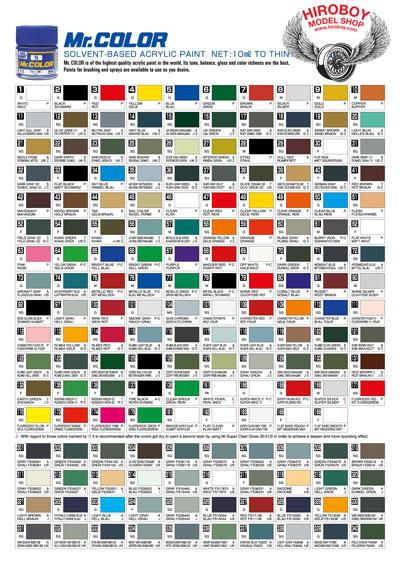 Mr Color Paint Sail Colour 10ml C045 Gsi C 045 Gunze Sangyo