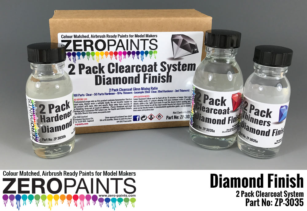 Diamond Finish - 2 Pack GLOSS Clearcoat System (2K Urethane) 220ml |  ZP-3035 | Zero Paints